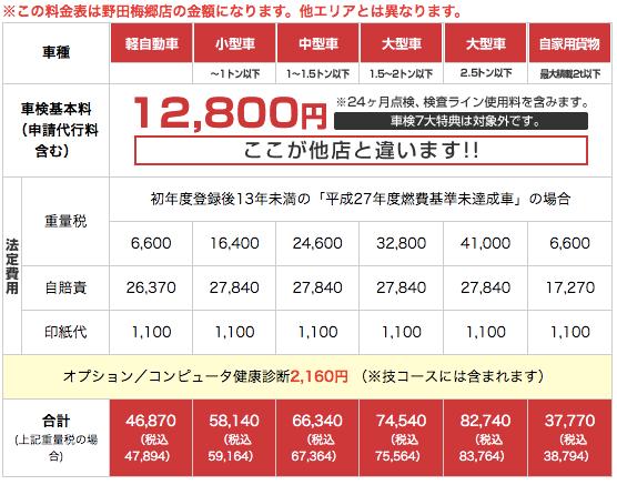 オートバックス価格表