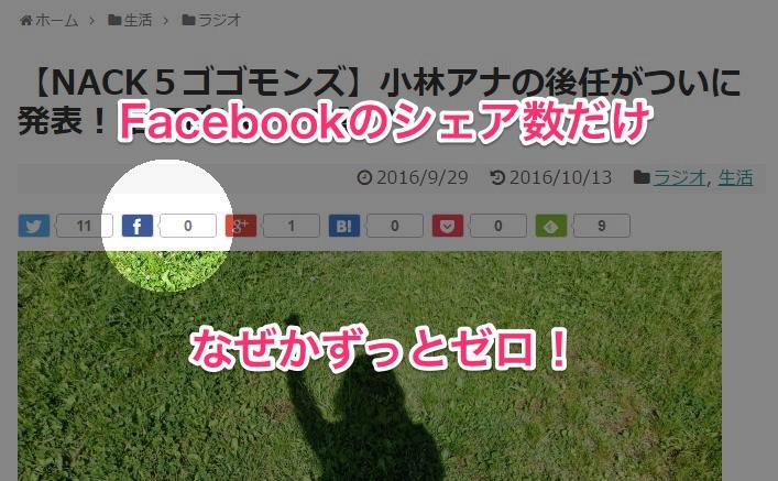 Facebookのシェア数