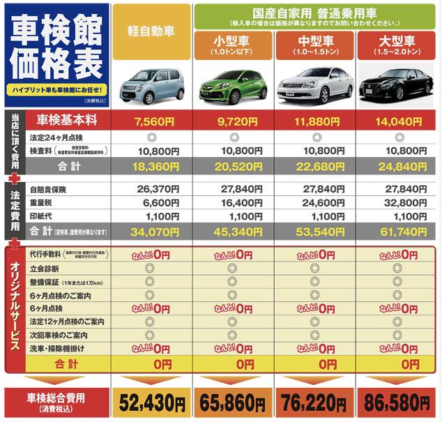 車検館価格表