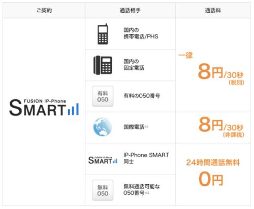 料金___FUSION_IP-Phone_SMART