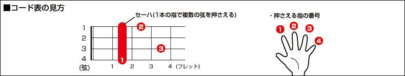 uktable_mikata